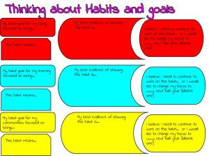 Thinking about Habits and Goals
