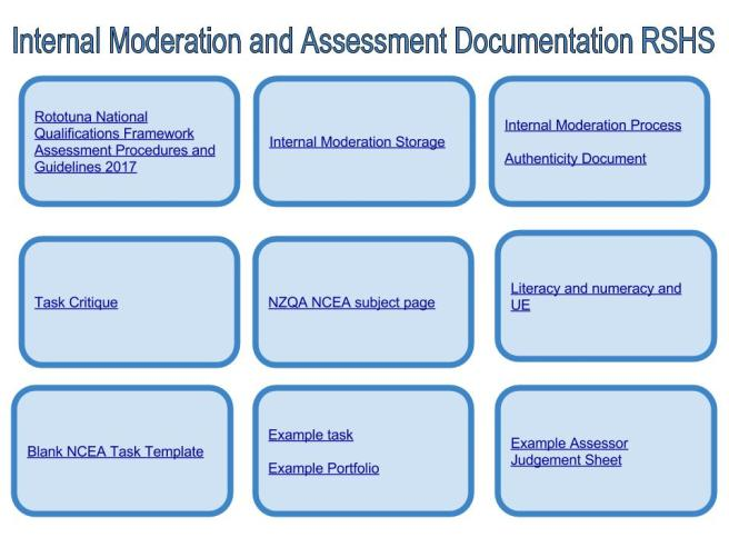 Copy of Internal Moderation Documentation